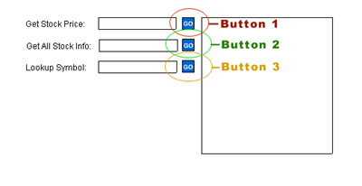 buttons and code associations